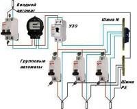 Электропроводка на даче город Мурманск